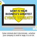 (Infographic) What Is Your Business' Greatest Cyber Threat ?