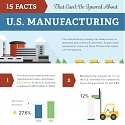 (Infographic) 15 Facts That Can't Be Ignored About U.S. Manufacturing