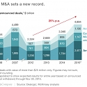 M&A 2015 : New Highs, and a New Tone