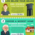 (Infographic) 11 Frugal Habits Of The Super Rich