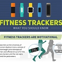 (Infographic) Best Fitness Trackers in 2016