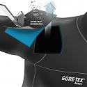 (Video) Gore-Tex Active Jackets Combine Breathability and Permanent Water Repelling Capabilities