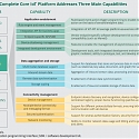 (PDF) BCG - Who Will Win the IoT Platform Wars ?