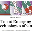 Top 10 Emerging Technologies of 2018 - WEF