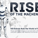 (Infographic) Rise of the Machines