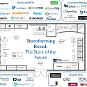 (Infographic) 72 Startups Transforming Bricks and Mortar Retail