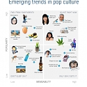 (Infographic) What's Next For Pop Culture In 2019