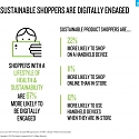 Who Is the Sustainable Shopper ?
