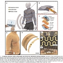 (Paper) MIT's Electronic Shirt Tracks Wearers' Vitals