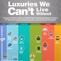 (Infographic) Top Luxuries We Can't Live Without