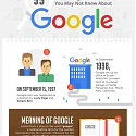 (Infographic) 55 Interesting Facts You May Not Know About Google