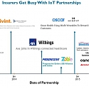 How Major Insurers Are Teaming Up With Internet Of Things Companies