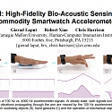 (PDF) Brilliant Mod Makes Smartwatches Actually Useful - ViBand