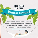 (Infographic) The Rise of Digital Nomad