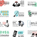 Modern Dating by the Numbers