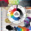 (Infographic) Psychology Of Color In Unicorn Companies