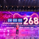The Scale of Alibaba's Singles' Day Haul