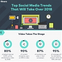 (Infographic) Top Social Media Trends That Will Take Over 2018