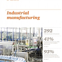 (PDF) Pwc - 20th CEO Survey : Industrial Manufacturing