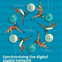 (PDF) Deloitte - Synchronizing The Digital Supply Network