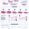 (Infographic) Visualizing Social Media Use by Generation