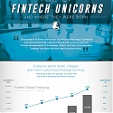 (Infographic) The 27 Fintech Unicorns, and Where They Were Born