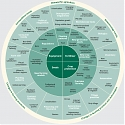 (PDF) BCG - Crop Farming 2030 : The Reinvention of the Sector