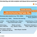 (PDF) Mckinsey - Notes from the AI Frontier : Applications and Value of Deep Learning