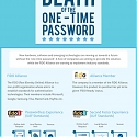 (Infographic) Death of the Password
