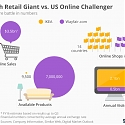 (PDF) Swedish Retail Giant - IKEA vs. US Online Challenger - Wayfair