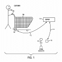 (Patent) Walmart Patent Wants To Monitor Your Health & Stress Levels While You Shop