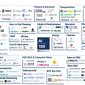 (Infographic) CB Insights - AI 100 : The Artificial Intelligence Startups Redefining Industries