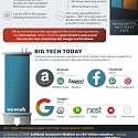 (Infographic) Breaking Up Big Tech