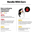 (Infographic) The Importance of Using Data Effectively and Creatively