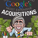(Infographic) The Strategy Behind Google's Most Expensive Acquisitions