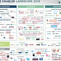 $100B+ Mobile Opportunity : Mobile Enterprise and Enabler Apps Growing Fast