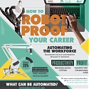 (Infographic) How To Robot Proof Your Career