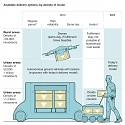 (PDF) Mckinsey - How Customer Demands Are Reshaping Last-Mile Delivery