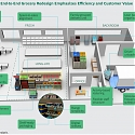 (PDF) BCG - To Reset Operations, Grocers Should Start with the Customer