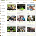 (Video) GoFundMe's Valuation Rises To Around $600M-$650M In Latest Funding Round