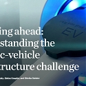 (PDF) Mckinsey - Charging Ahead : Understanding The Electric-Vehicle Infrastructure Challenge