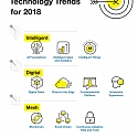(Video) Gartner Top 10 Strategic Technology Trends for 2018
