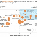 (PDF) Mckinsey - China's Fast Climb Up The Value Chain