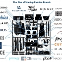 Retail Therapy : 25 Startups Building Their Own Fashion Brands
