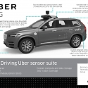 Consumer Concerns About Self-Driving Cars