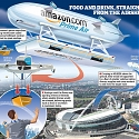 (Patent) Amazon Drones, Meet Your Mothership