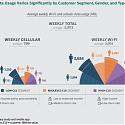 (PDF) BCG - Uncovering Real Mobile Data Usage and the Drivers of Customer Satisfaction