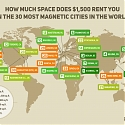(Infographic) Where Renters Get the Most and Least Space