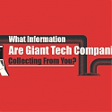 (Infographic) What Information Are Giant Tech Companies Collecting From You?