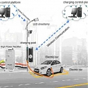 Street Lamp Electric Vehicle Charging Stations Are A Bright Idea